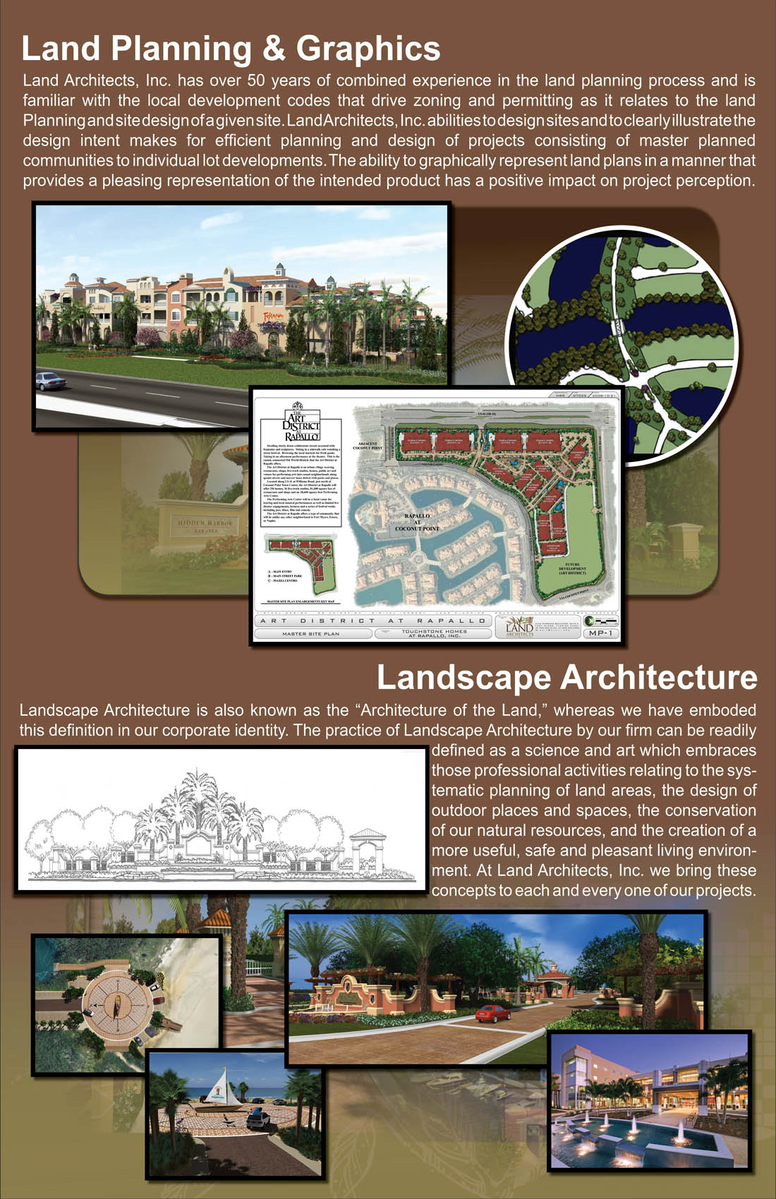 Land Architects Inc